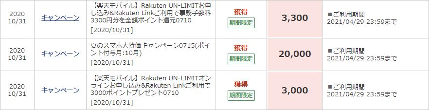 楽天モバイル(Rakuten UN-LIMIT)契約分のポイント付与